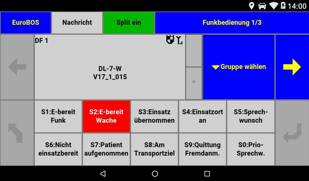 EuroBOS Navigator Statusübersicht